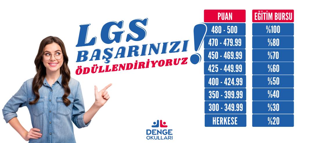 LGS Başarınızı Ödüllendiriyoruz!